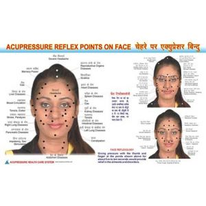 face-reflexology-chart-face