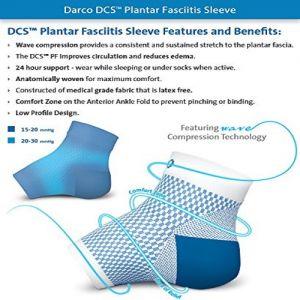 Plantar Fasciitis SleeveDSC-PF2