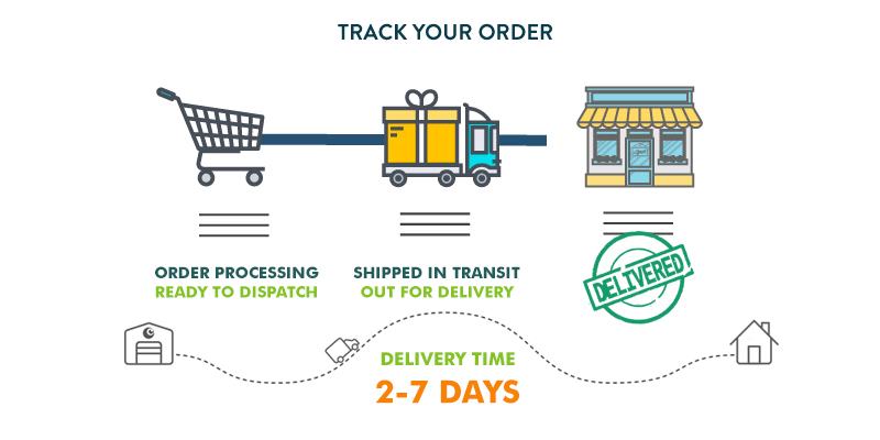 Track Your Order - Order Tracking