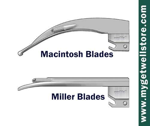 Miller Macintosh Blades